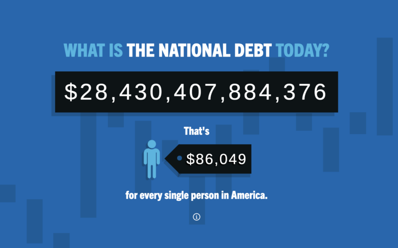 Total dollar amount of the current national debt